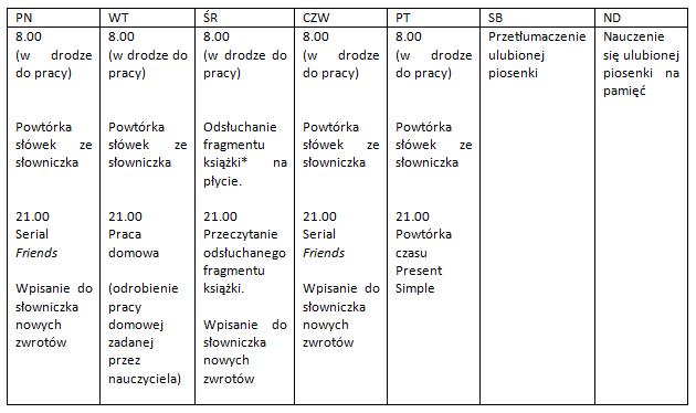 Motywacja do nauki - plan tygodnia